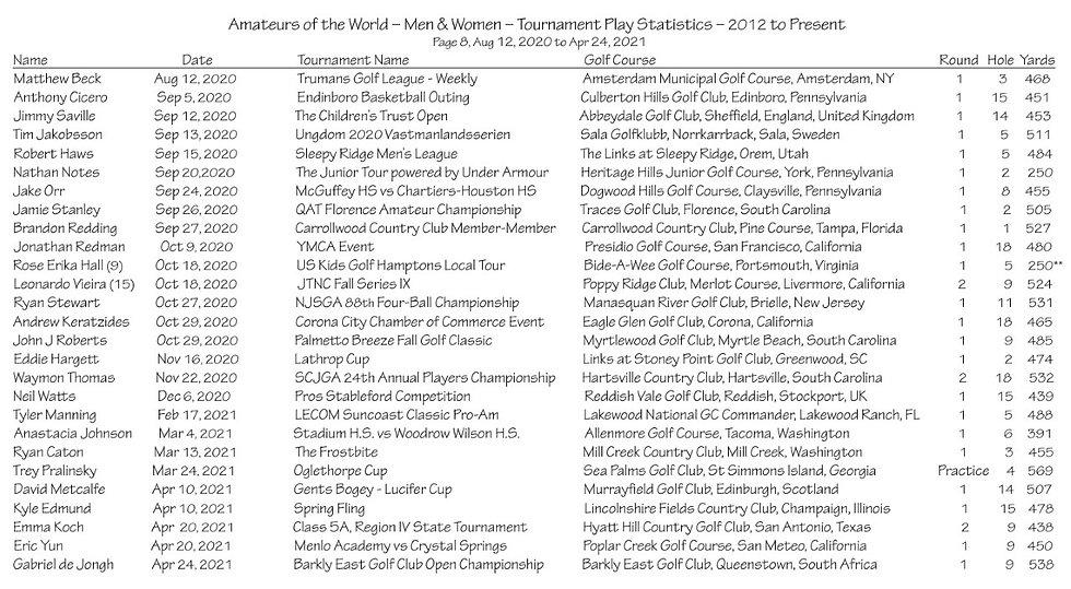 thumbnail_ATP Stats - Par 5 - Page 8 - 2012 to Present.jpg