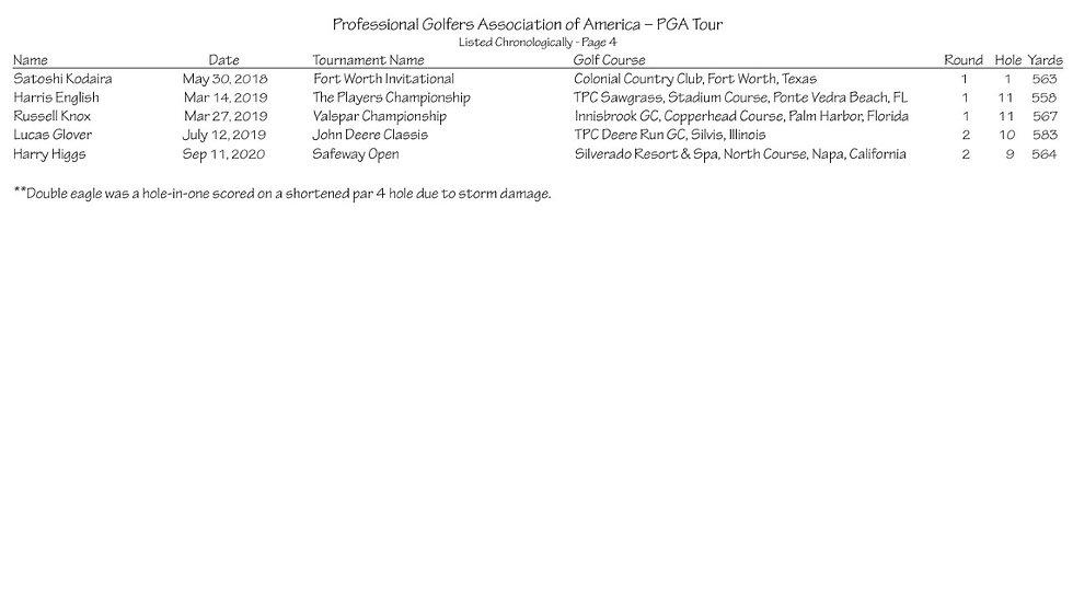 thumbnail_Professional_Golfers_Associati