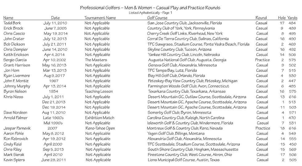 thumbnail_Professional_Golfers_–_Men_&