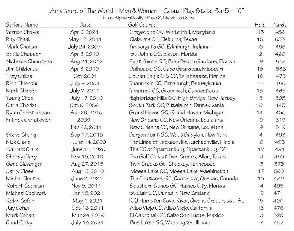 thumbnail_Amateurs Casual Play Stats - Par 5 - C Page 2.jpg