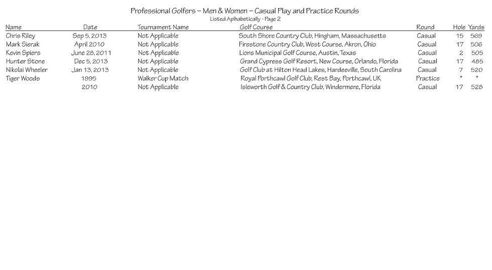 thumbnail_Professional Golfers – Men & Women – Casual Play and Practice Rounds - Page 2.jp