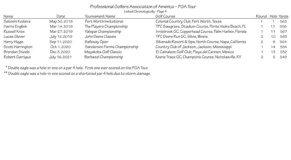 thumbnail_STATS - Professional Golfers Association of America – PGA Tour - Page 4.jpg