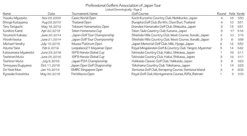 thumbnail_Professional Golfers Associati