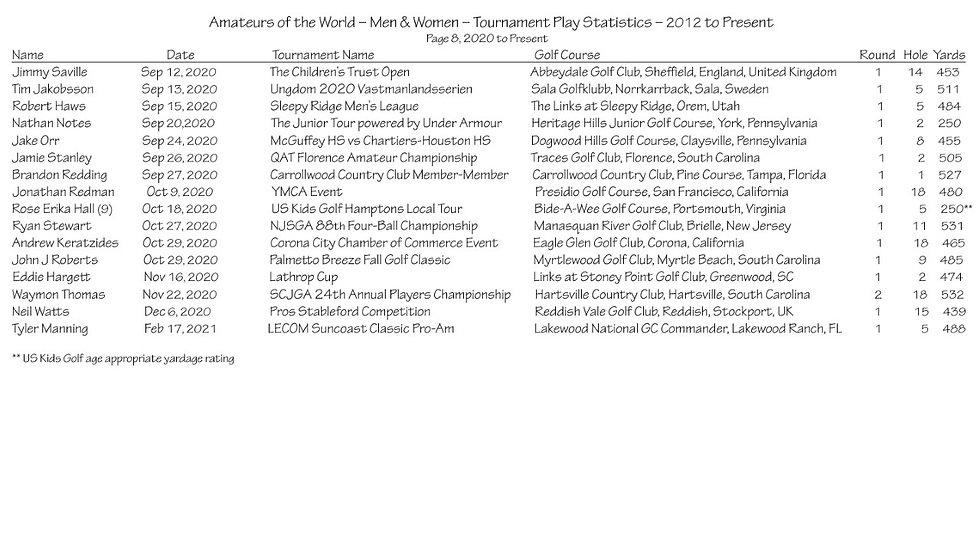 thumbnail_ATP Stats - Par 5 - Page 8 - 2