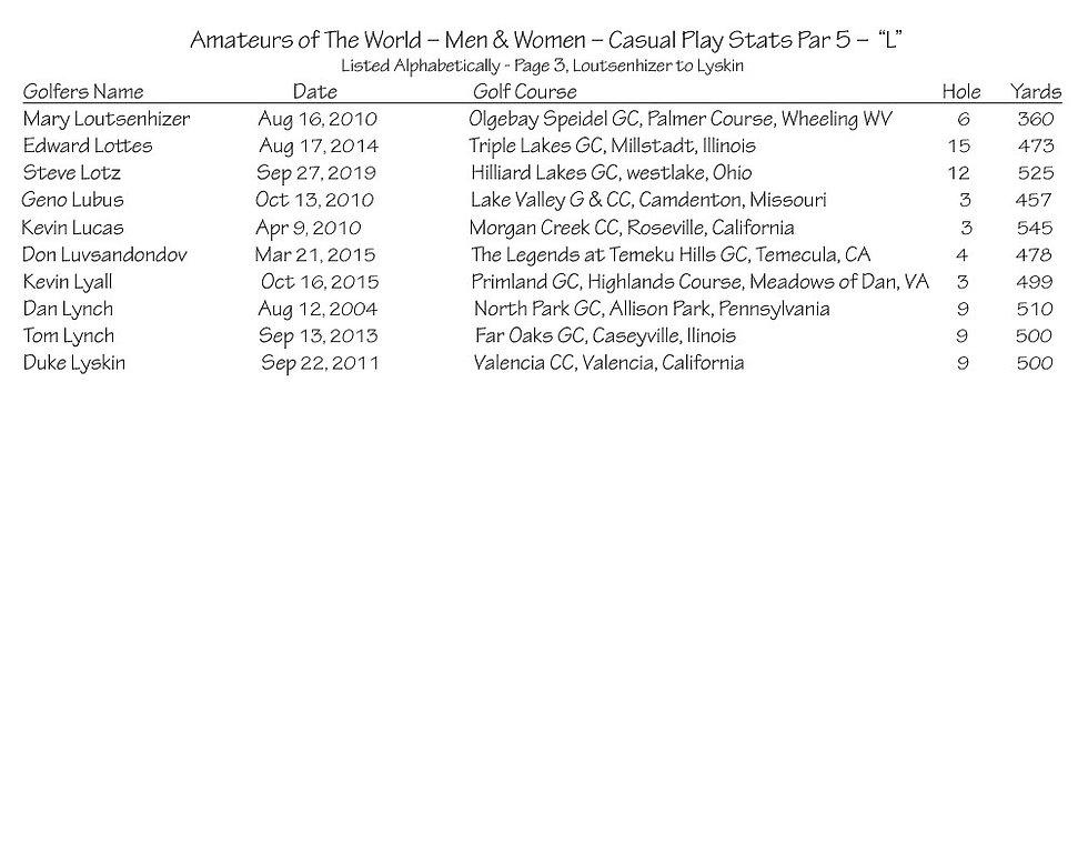 thumbnail_Amateurs Casual Play Stats - Par 5 - L Page 3.jpg