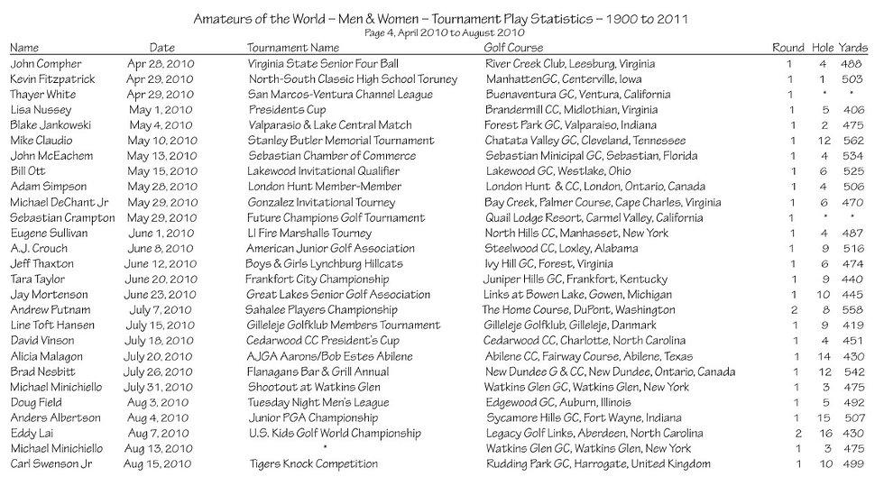 thumbnail_ATP Stats - Par 5 - Page 4 - 1