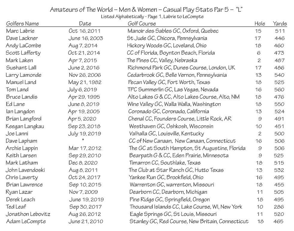 thumbnail_Amateurs Casual Play Stats - Par 5 - L Page 1.jpg