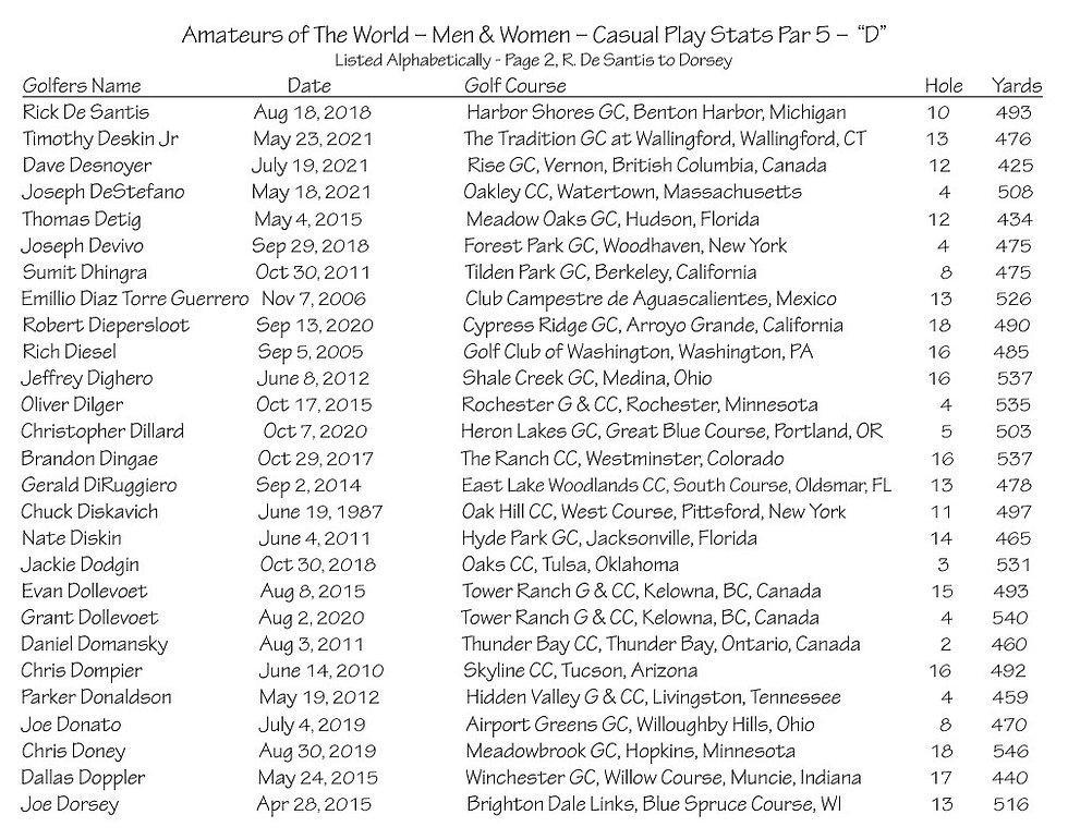 thumbnail_Amateurs Casual Play Stats - Par 5 - D Page 2.jpg