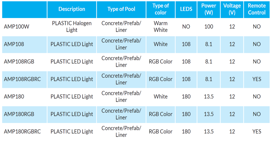 LED%20AMP%20SERIES_Modelos.png