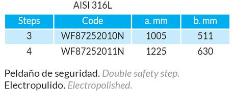 F%C3%81CIL%20ACCESO_Modelos.png