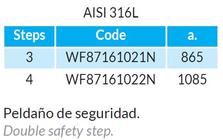 PARTIDA%20F%C3%81CIL%20ACCESO_Modelos.png