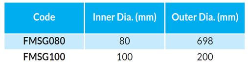 04.1%20VISOR_Modelos.png