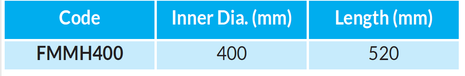 06.1%20BOCA%20DE%20HOMBRE_Modelos.png