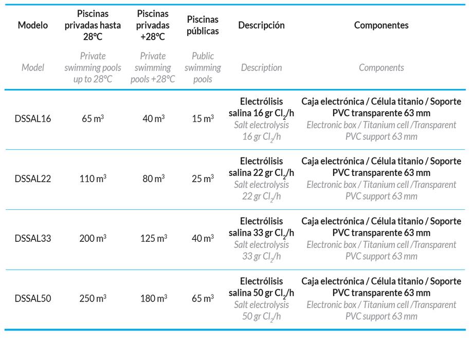 HIDROLIFE_Modelos.png