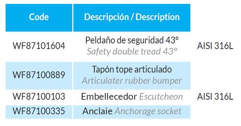F%C3%81CIL%20ACCESO2_Modelos.png