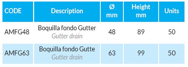 AMFG48%20&%20AMFG63_MODELOS.png