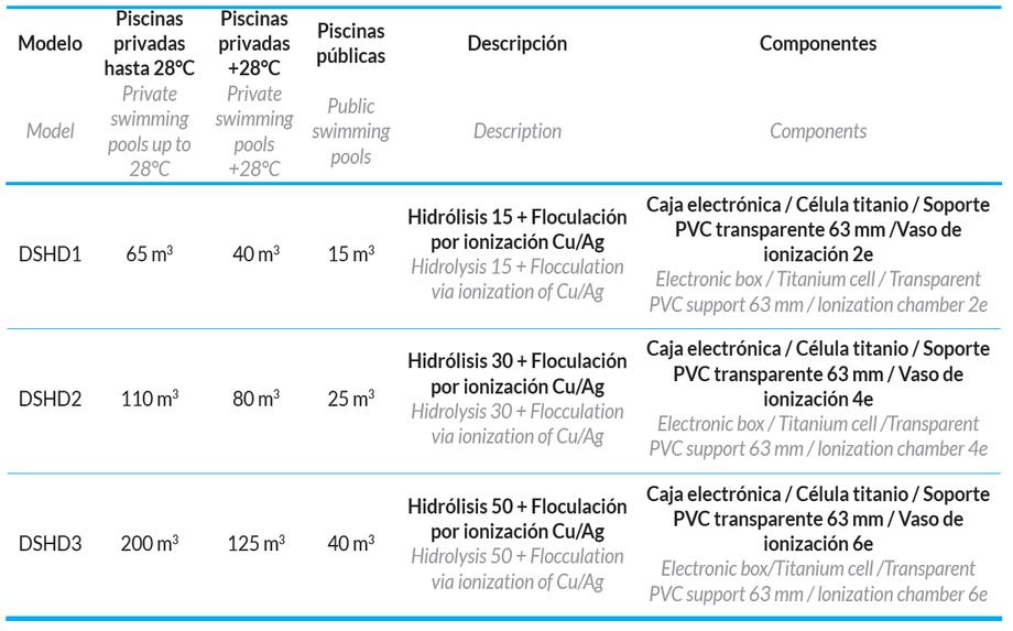 AQUASCENIC_Modelos.png