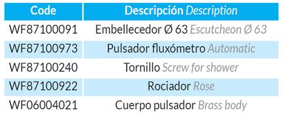 CON%20FLUX%C3%93METRO_Modelos2.png