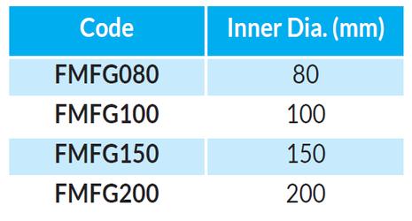 10.1%20BRIDAS%20PVC_Modelos.png