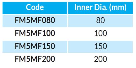 07.1%20BATER%C3%8DA%20DE%20VALVULAS_Modelos.png
