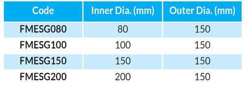 05.1%20VISOR%20DE%20CONTRALAVADO_mODELOS.png