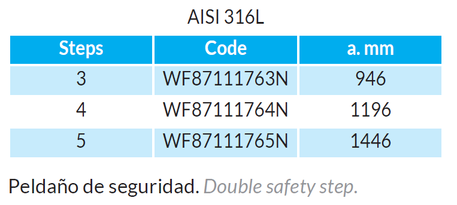 ARCO%20ESPECIAL_Modelos.png