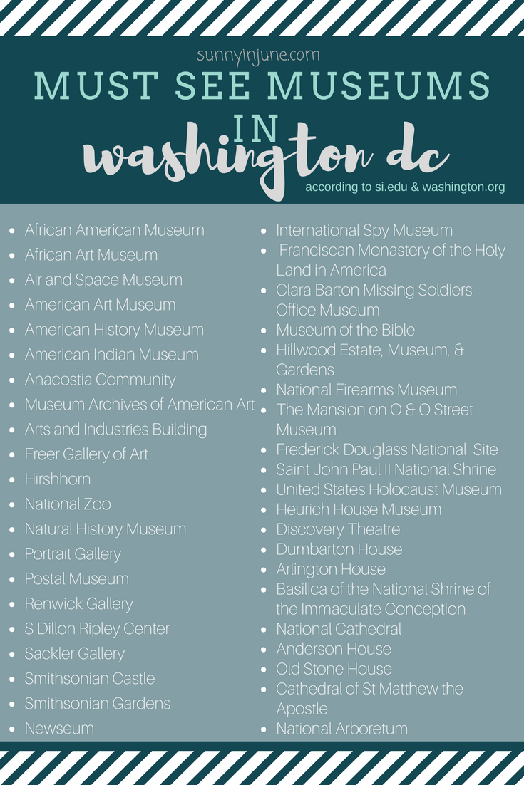 must see museums in Washington DC