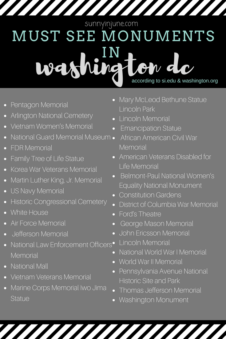 must see monuments in Washington DC