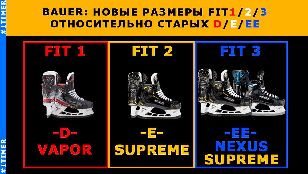 Fit1-Fit2-Fit3-new-bauer-konki