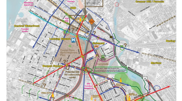 Trans_Camden-Gateways-Circulation-Study1