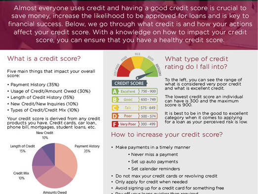 Increase Your Credit Score