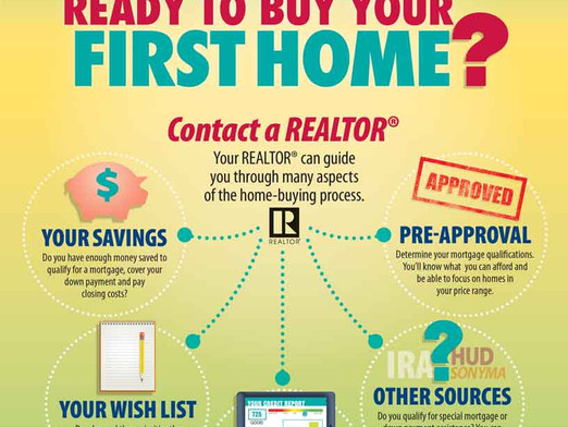Buying or Selling a Home-Useful tips