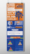 CBHS Family Fund Inforgraphic