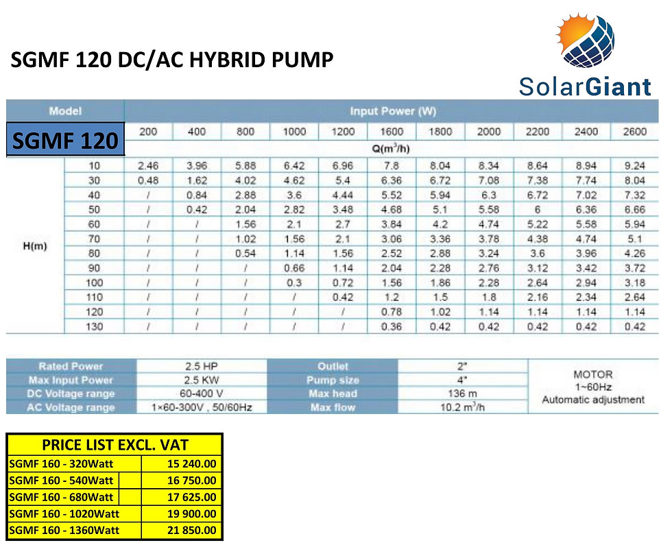 Solargiant MF Tabelle 120_1.jpg