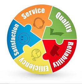 Customer service logo.png
