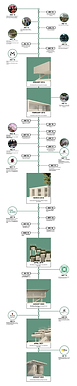 Miclib Timeline_New.png