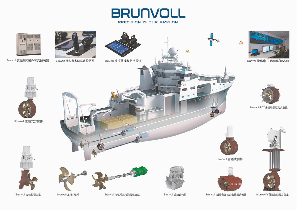 Brunvoll System Solution Products A3 Chinese version 08-2021.jpg