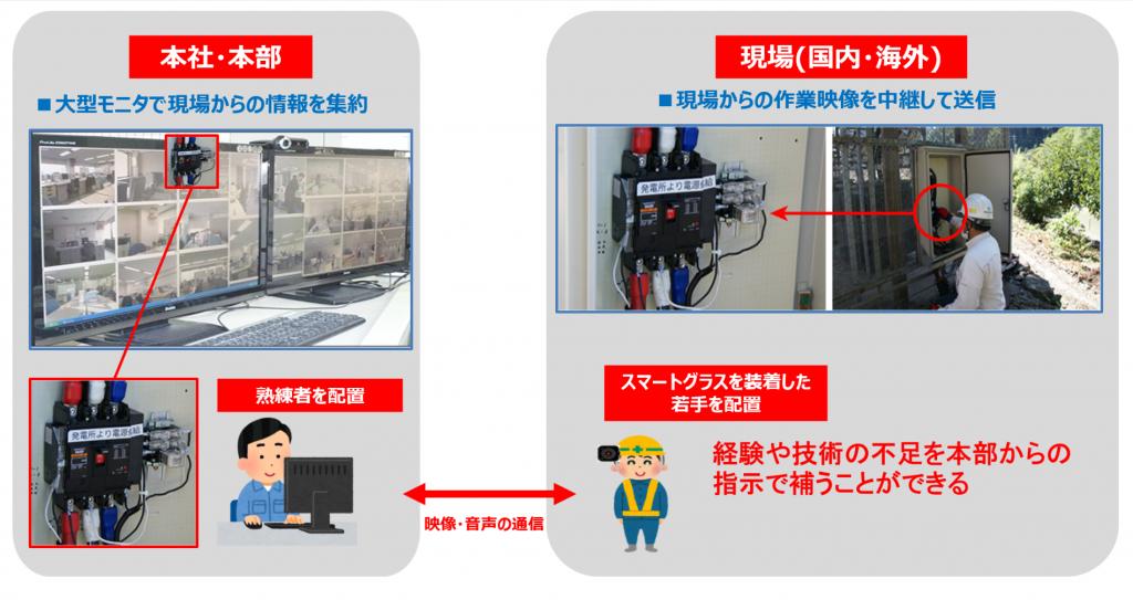 s_接続構成例.JPEG.png
