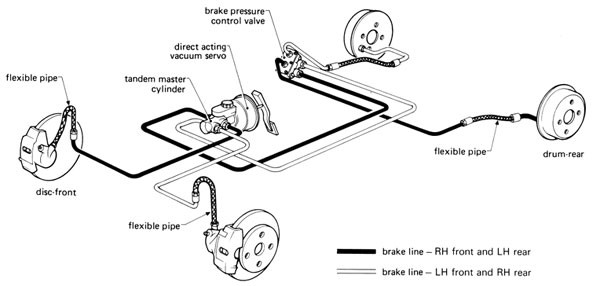 The Importance of Checking Your Vehicle's Braking System