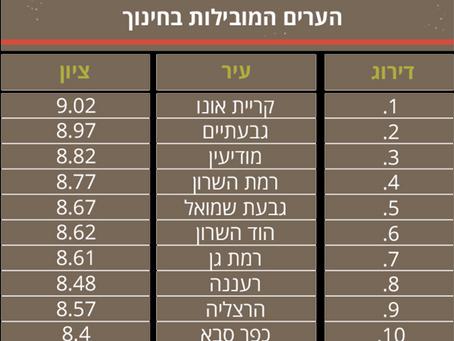 מקום ראשון בחינוך | Ynet