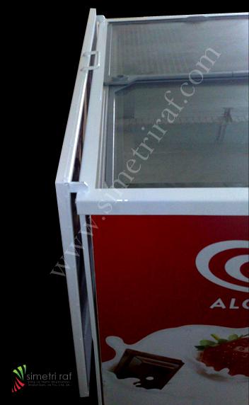 Refrigerator Protector 7