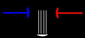 Hotwire Anemometer