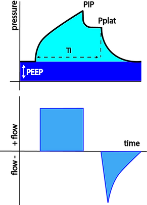 Pressure Flow correctedAsset 12.png