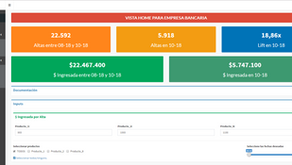La importancia de la visualización de datos y nuestro devoSight dashboard