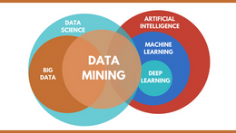 ¿Big data mining / science + artificial / machine / deep learning?