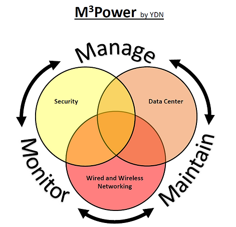 M3Power LOGO.PNG