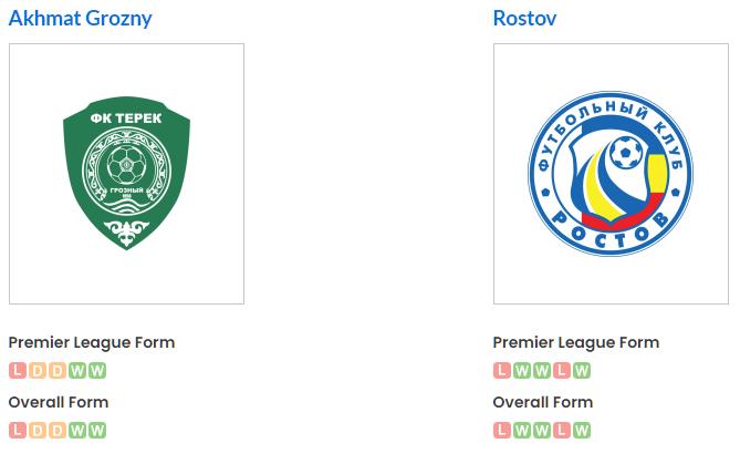 Akhmat vs Rostov betika grand jackpot