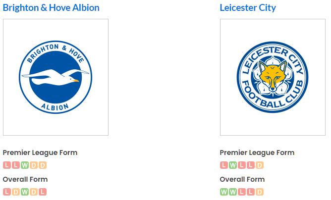 Leicester vs Brighton betika grand jackpot prediction