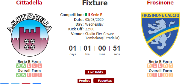 Cittadella vs.Frosinone betpawa jackpot prediction