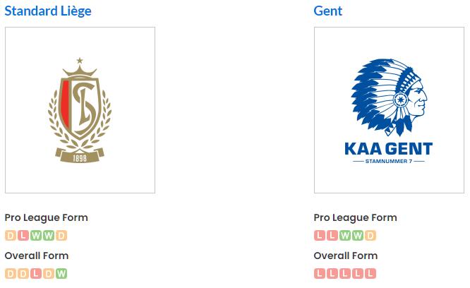 Gent vs Standard Liege betika grand prediction